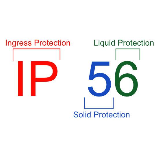 عددهای IP به چه معنایی هستند؟